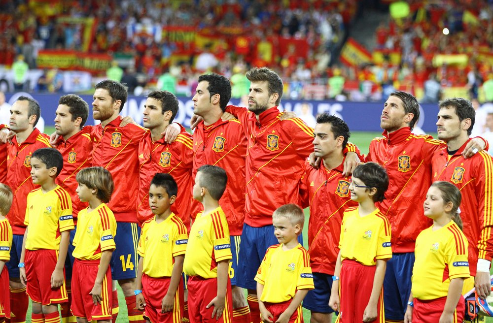 Team Analysis: Spain