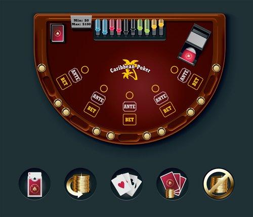 Stud Poker – som i Caribbean