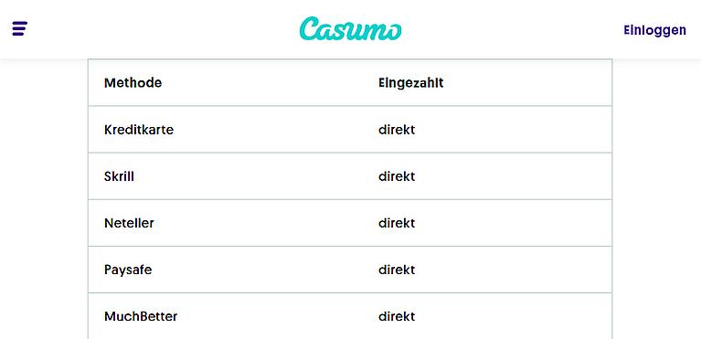 Casumo Casino Zahlungen