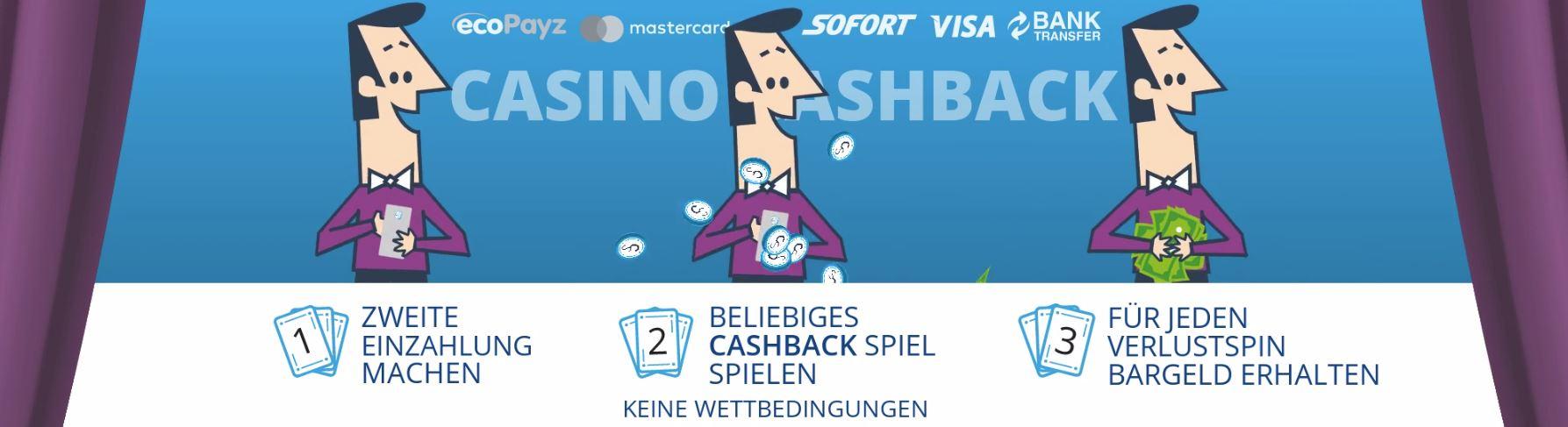 casiplay-cashback-bonus