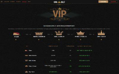 VIP Mitgliedschaften im King Billy Casino