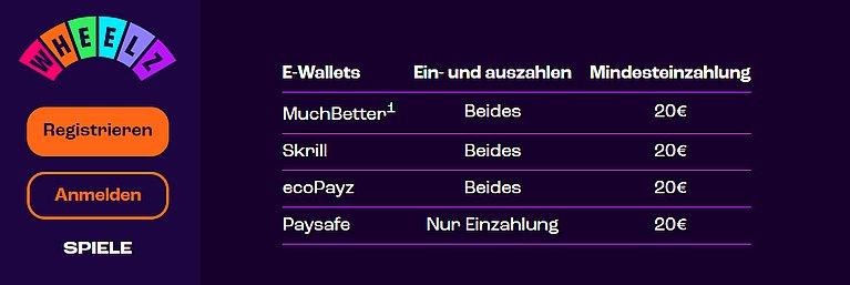 Wheelz Zahlungsmethoden