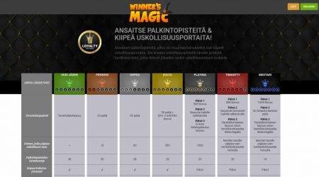 winners magic casino 4